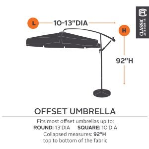 How to Measure Umbrella