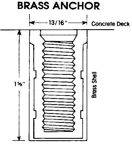 Safety Cover Installation Brass Anchor