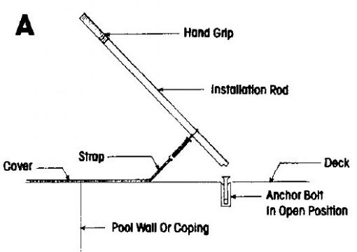 Safety Cover Installation DiagramA