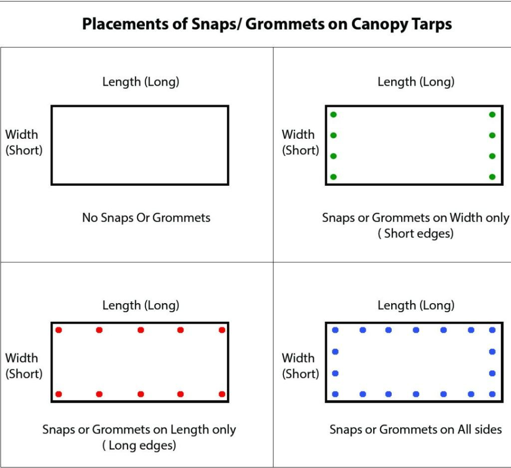Snap Placement Chart