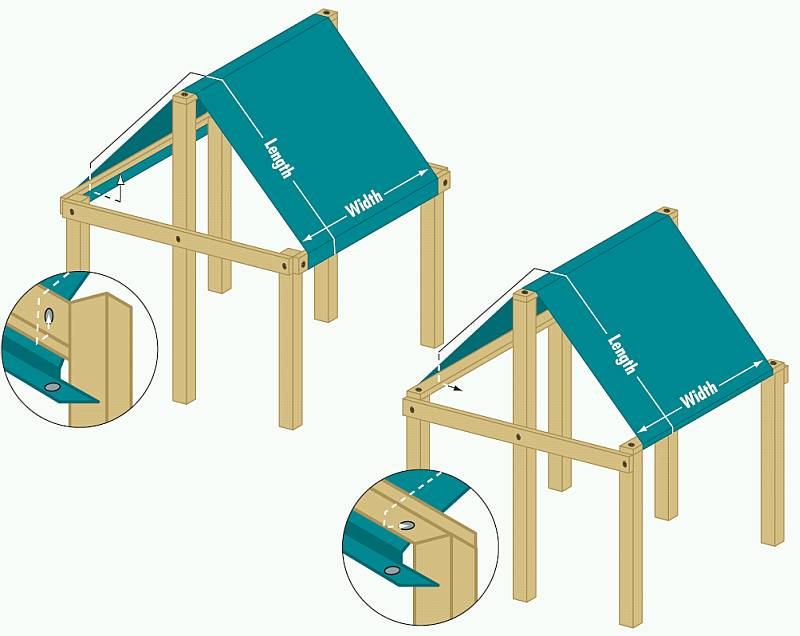 Swing Set Canopy Tops