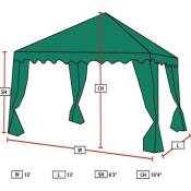 Dimensions of Shade Canopy
